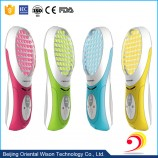 LED Phototherapy Handle Held Facial Device & Skin Rejuvenation