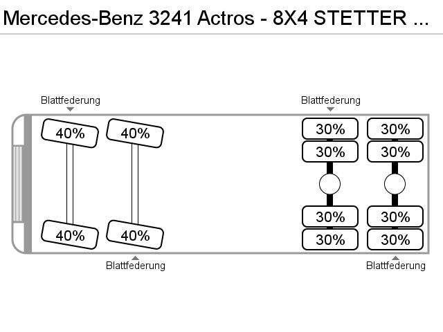 mercedes benz 3241b 45 8x4 med putzmeister 42m 2006 switch wiring diagram putzmeister wiring diagram #28