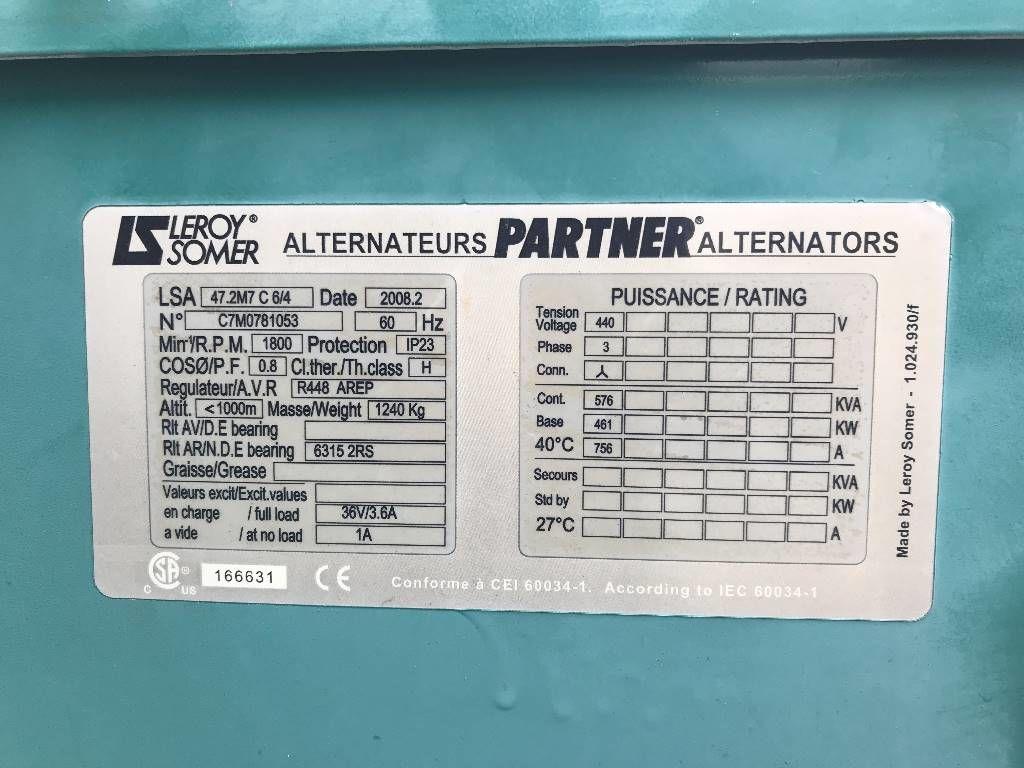 VOLVO - TAD1641GE - 575 kVA Generator - DPX-11373